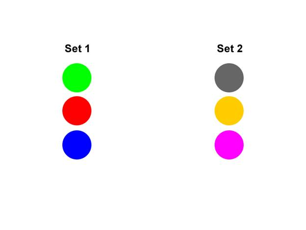 Exercise 3 will help you develop your natural ability to see auras and energies by improving your eye's color and secondary color depth perception.